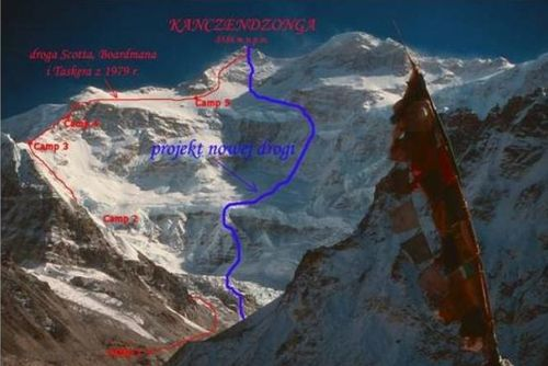 Plan of new route on Kangchenjunga